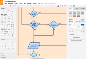 Gelegentlich müssen Abläufe visualisiert werden. Mit draw.io steht hierfür online ein umfangreiches und kostenloses Programm zur Verfügung.
