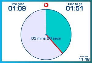 Manchmal möchte man den Schülerinnen und Schülern visualisieren, wie viel Zeit für eine Tätigkeit noch übrig bleibt